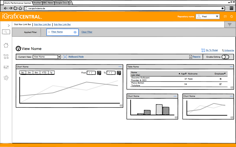 iGrafx Dashboard Wireframe