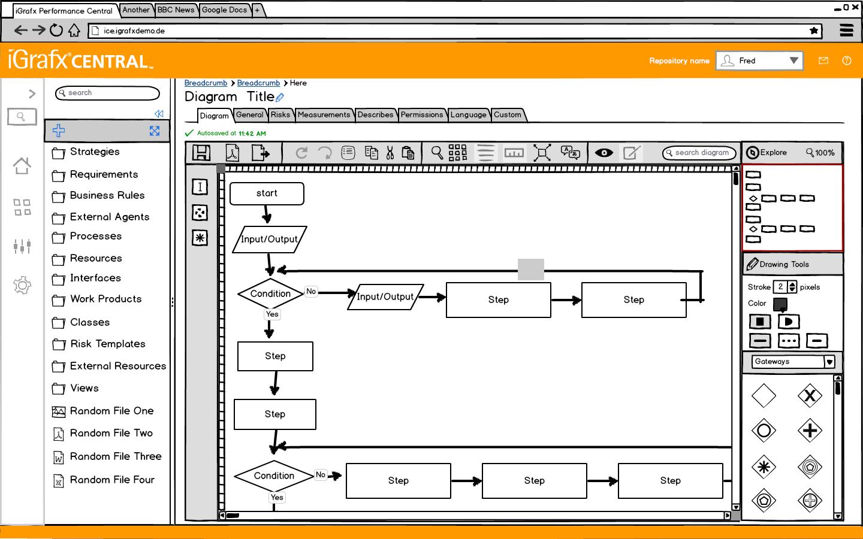iGrafx Web Diagrams